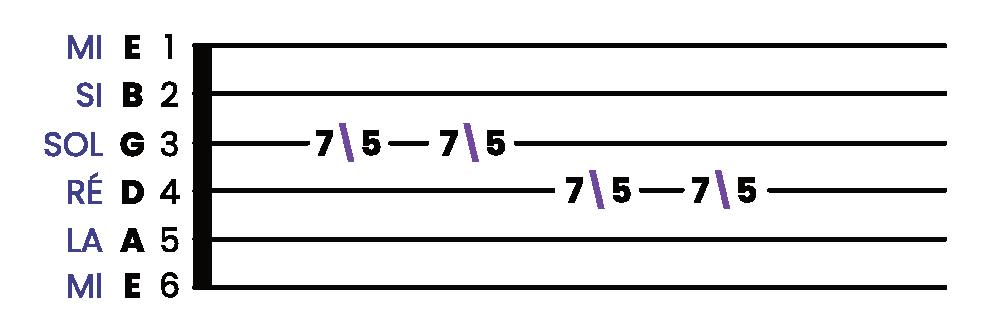 Comment lire une tablature de guitare 9